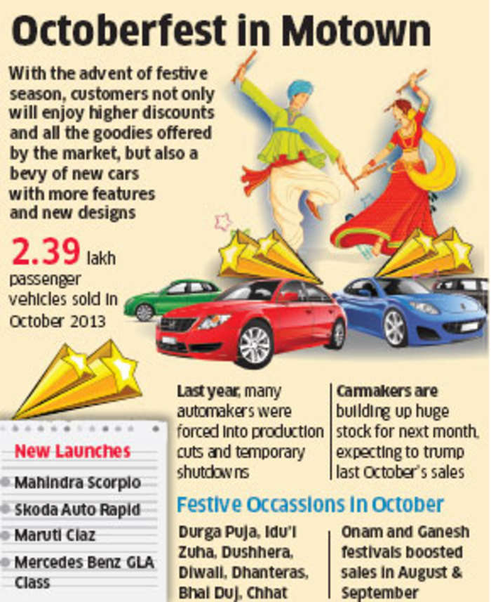 new car launches october 2013October to be a bumper month for carmakers Auto News ET Auto