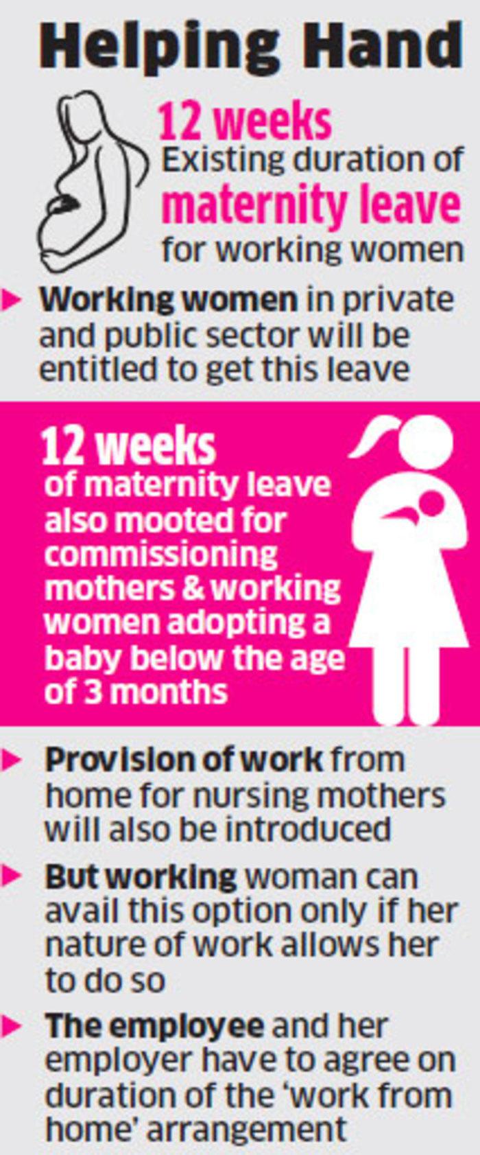 Uidai warns against agencies printing plastic aadhaar cards economic times - Women May Get Maternity Leave For 26 Weeks Bandaru Dattatreya May Table Bill Today Retail News Et Retail