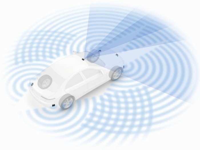 Car Safety: Future technologies to avoid car crash, Auto News, ET Auto