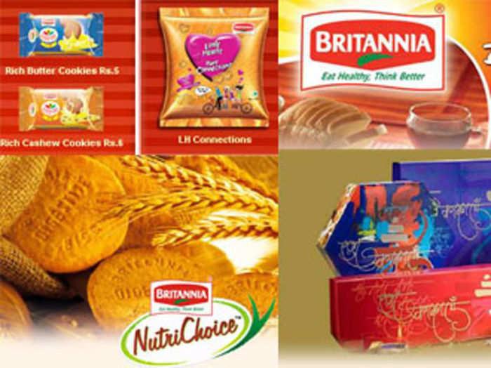 britania biscuits project