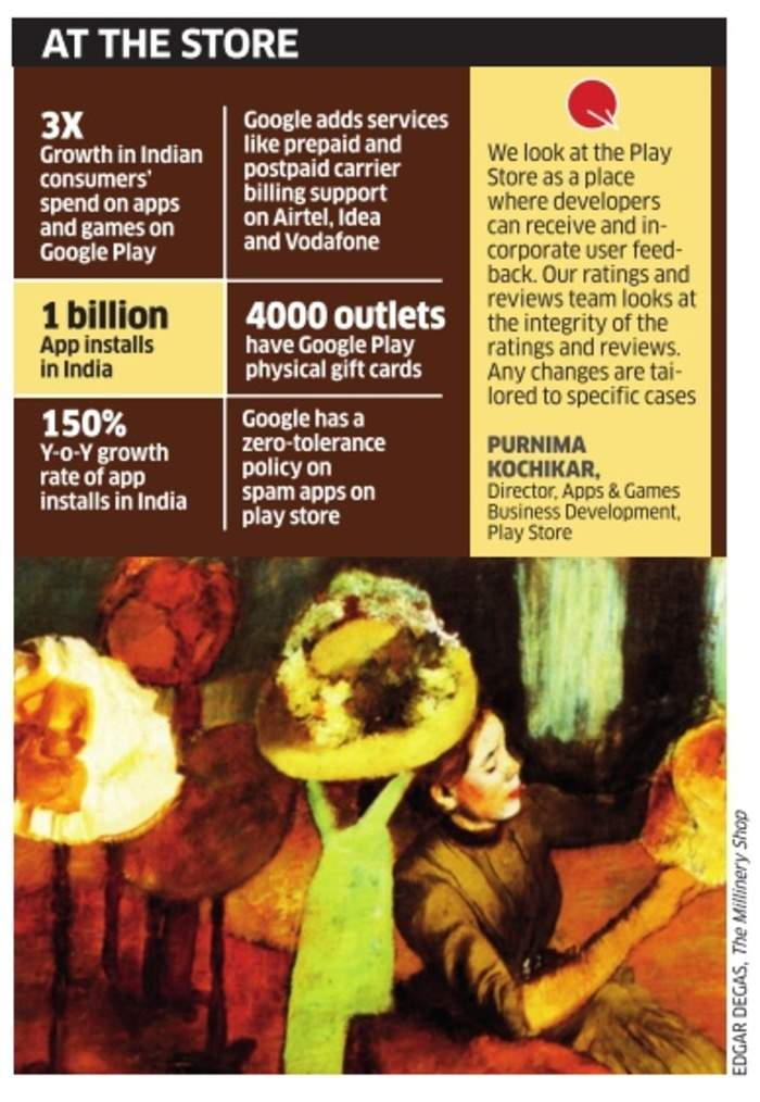 Google Play India spends: Indian consumer spend on Google