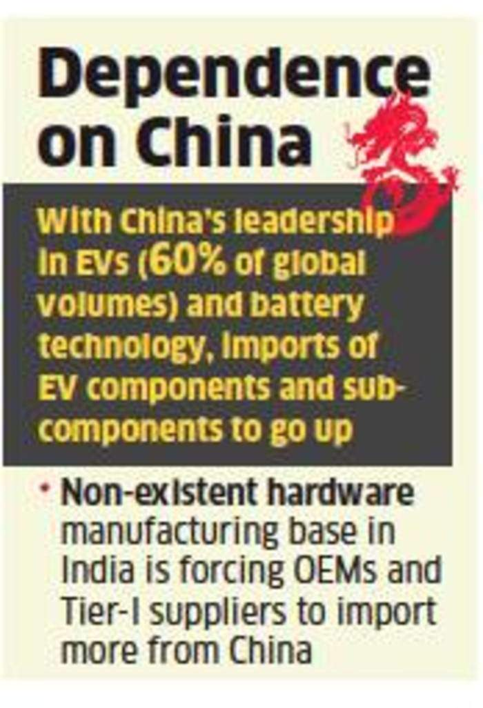 India Short on EV Parts Makers, to Rely on Chinese Imports