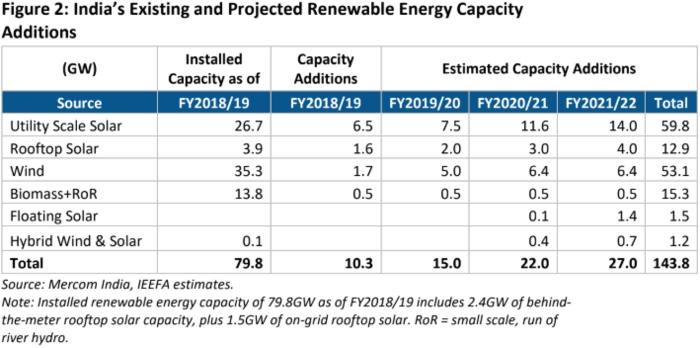 clean energy investment 2021 calendar