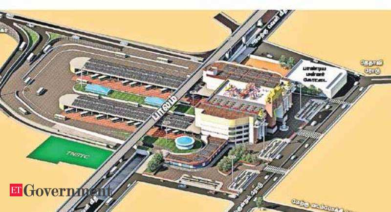 Madurai smart city beautification project faces heritage dilemma,  Government News, ET Government